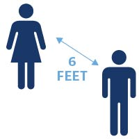 Social Distancing Icon of 6 feet distance