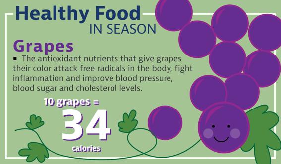 Todays Health_November 2020_Grapes-01