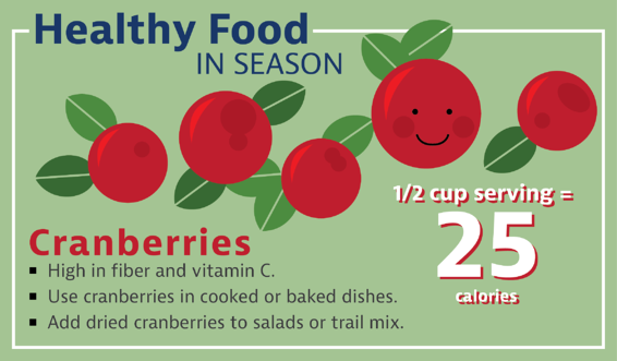 Healthy Food facts about cranberries.