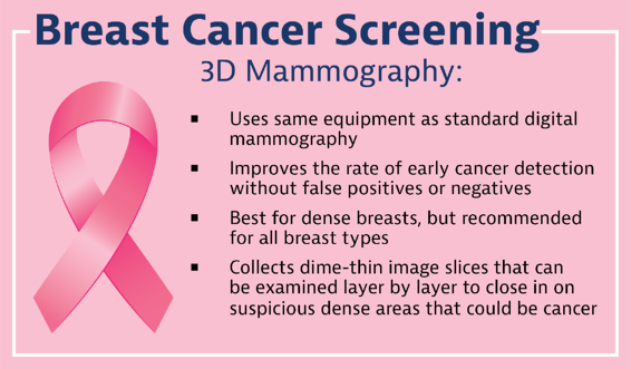 Information about 3D Mammography.